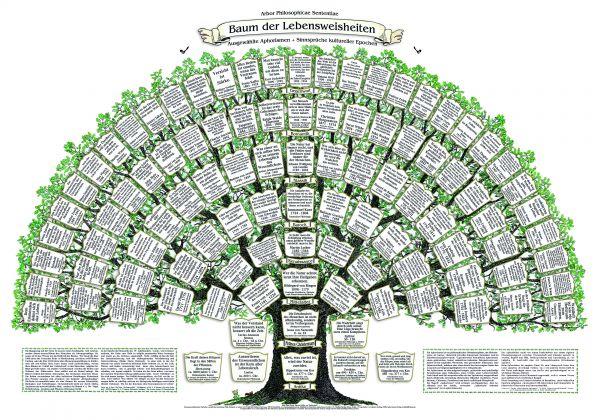 Baum der Lebensweisheiten