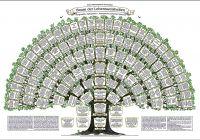 Kunstdruck 'Baum der Lebensweisheiten'