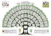 Kunstdruck Sebastian Kneipp -  Baum des Lebens und der Gesundheit