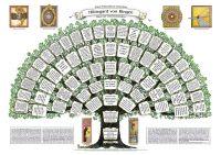 Baum der Lebensweisheiten Hildegard von Bingen